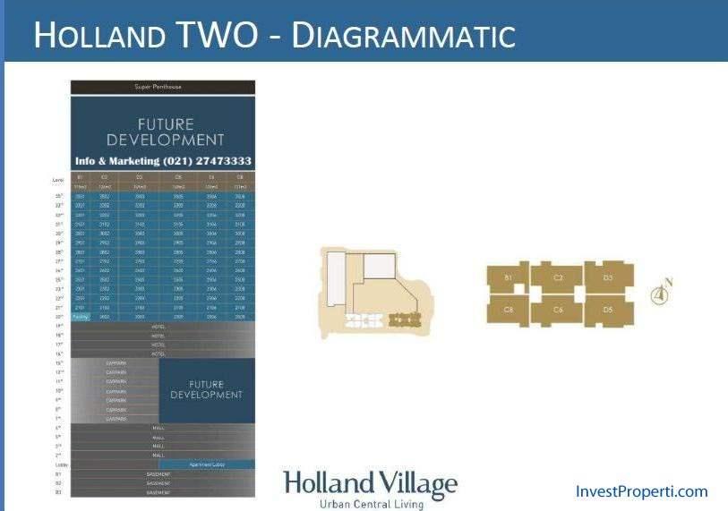 Holland Village Apartemen Two