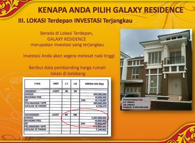 investasi di galaxy residence bekasi