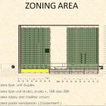 Easton Park Serpong Zoning Area