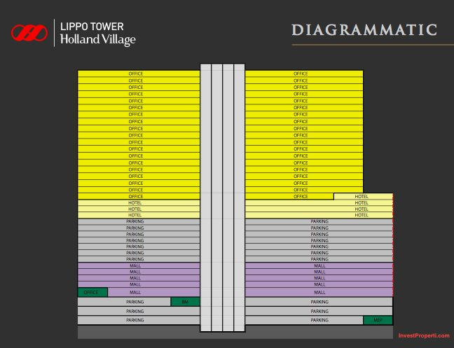 diagrammatic holland village office tower