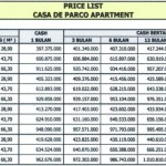 Price List Apartment Casa de Parco Bsd