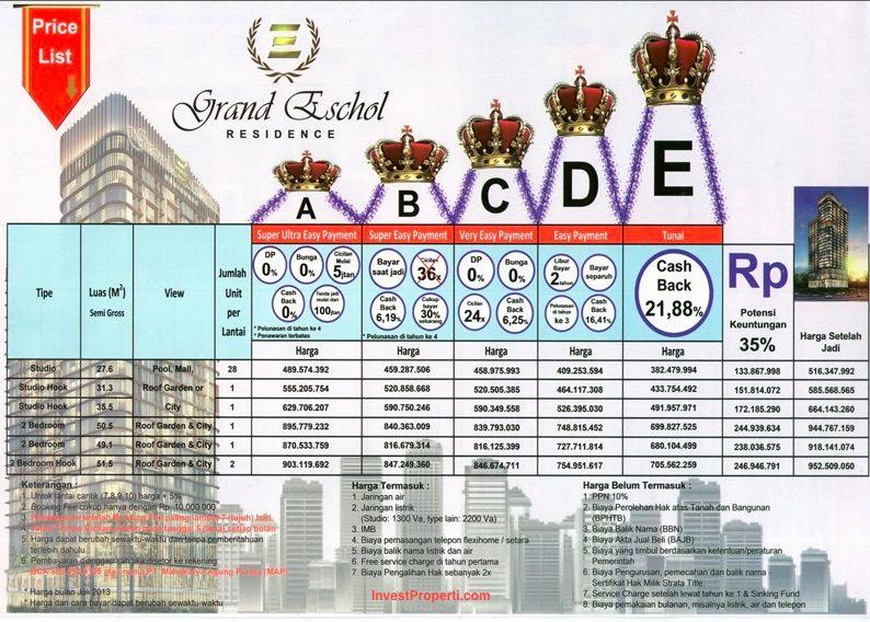 pricelist Apartemen Grand Eschol Karawaci Juli-2013