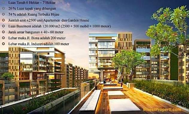 apartemen landmark residence bandung