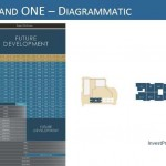 Diagrammatic Holland Village Apartemen Tower 1