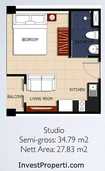 Tipe Studio Apartemen Brooklyn Alam Sutera
