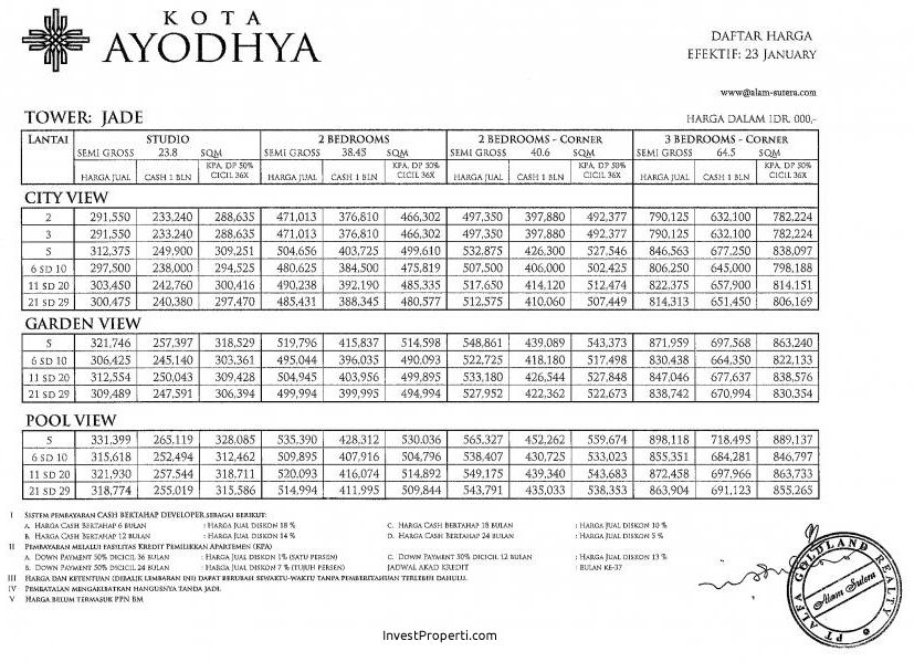 Price List harga Apartemen Kota Ayodhya Tower Jade