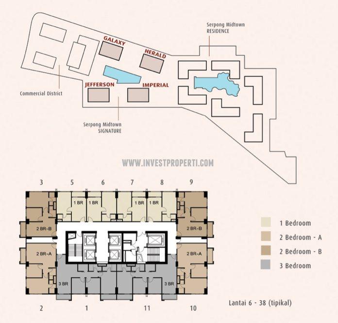 Floor Plan Serpong Midtown Signature