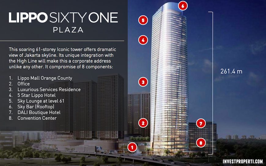 lippo-sixty-one-plaza-orange-county-cikarang