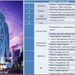 Building Spec One Velvet Alam Sutera