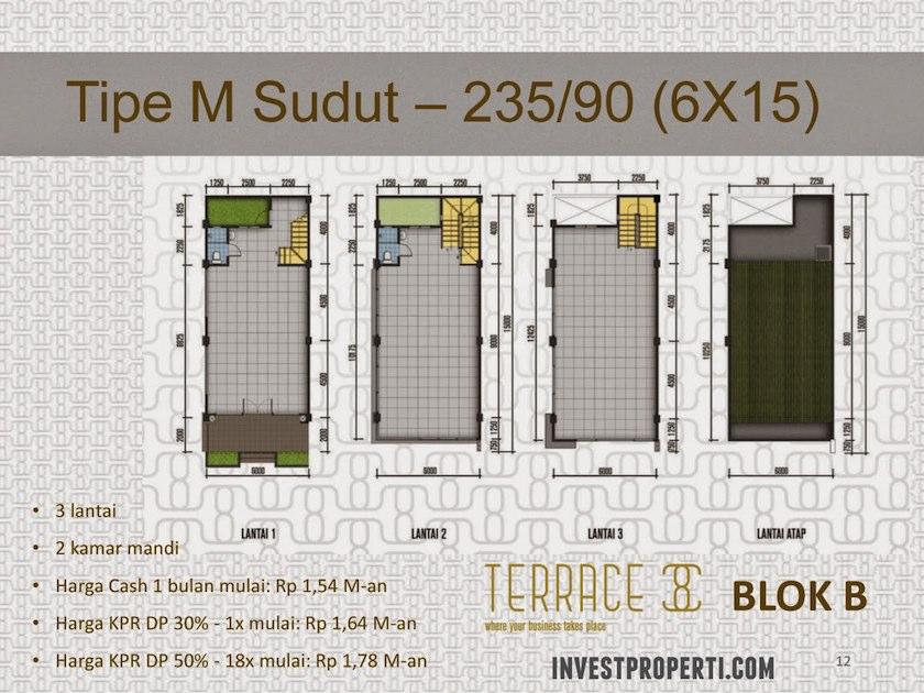 Tipe Ruko Terrace 8 Suvarna Blok B
