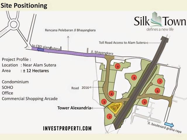 Silk Town Alam Sutera Apartment Location