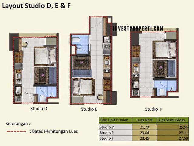 Tipe Studio D, E, F