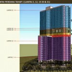 Silk Town Alam Sutera Tower Elevation Phase 1