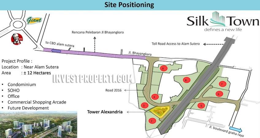 SilkTown Alam Sutera Master Plan