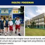 Pendidikan Citra Maja Raya