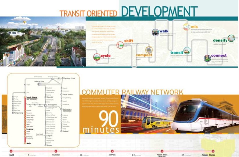 Citra Maja Raya - Transit Oriented Development