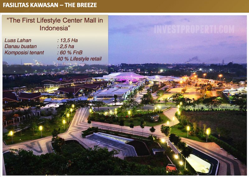 The Breeze BSD City Lifestyle Mall