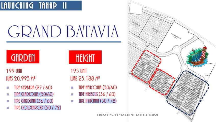Tipe Rumah Grand Batavia Cikupa