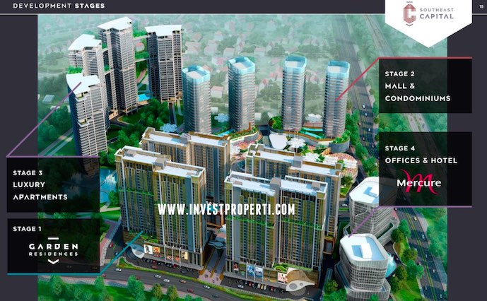 Southeast Capital Jakarta Dev Plan