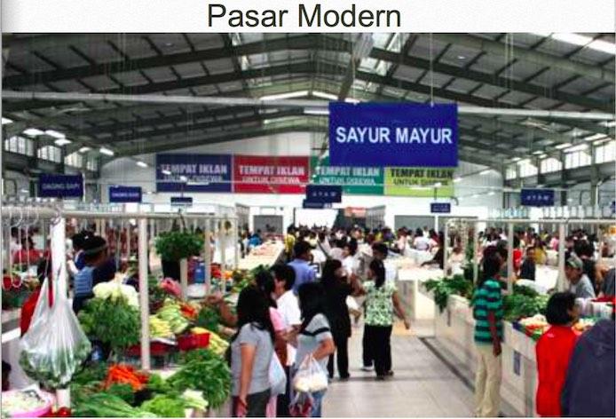 Pasar Modern Citra Raya