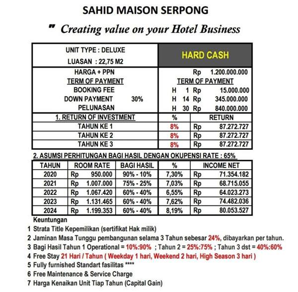 Sahid Miason Hotel Serpong Price List
