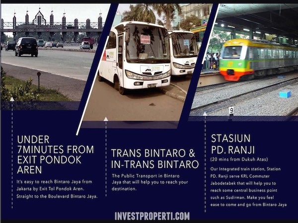 Bintaro Plaza Transportation Access