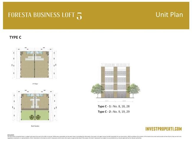 Unit Plan C