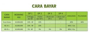 Cara Bayar Vimala View Condo Resort Bogor