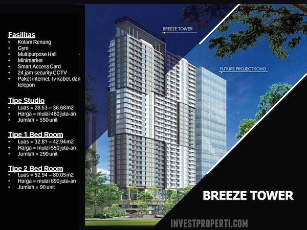 Bintaro Plaza Apartment Tower Breeze