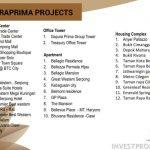 GapuraPrima Project