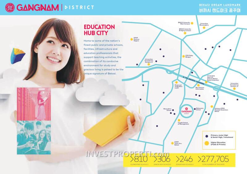 Gangnam District Bekasi Education Hub
