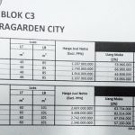 Price List Harga Rukan AeroBliss Blok C3