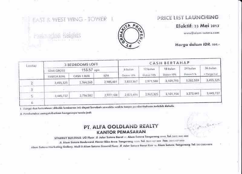 Pricelist Apartemen Paddington Heights Alam Sutera mei-2013