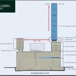 Embarcadero Suites Bintaro Floor Level Plan