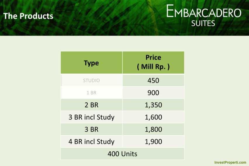 Price List Apartemen Embarcadero Suites Bintaro
