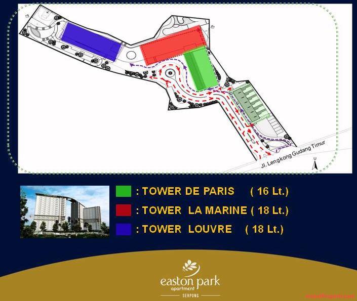 Site Plan Easton Park Serpong Apartment