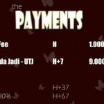 Term Payment De-Papilio Tamansari Surabaya 2
