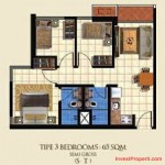 Tipe 3 BR - The Suite