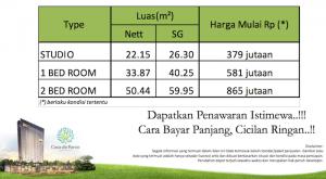 Price List Harga Apartemen Casa de Parco Tower Magnolia