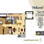 Tipe Unit Holland Two C8 Holland Village Apartemen