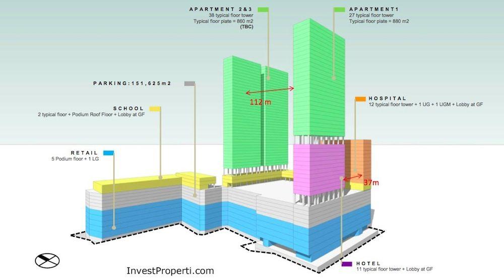 St Moritz Makassar Apartment Building Plan