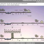 Rencana Tol Jl Raya Pasar Minggu