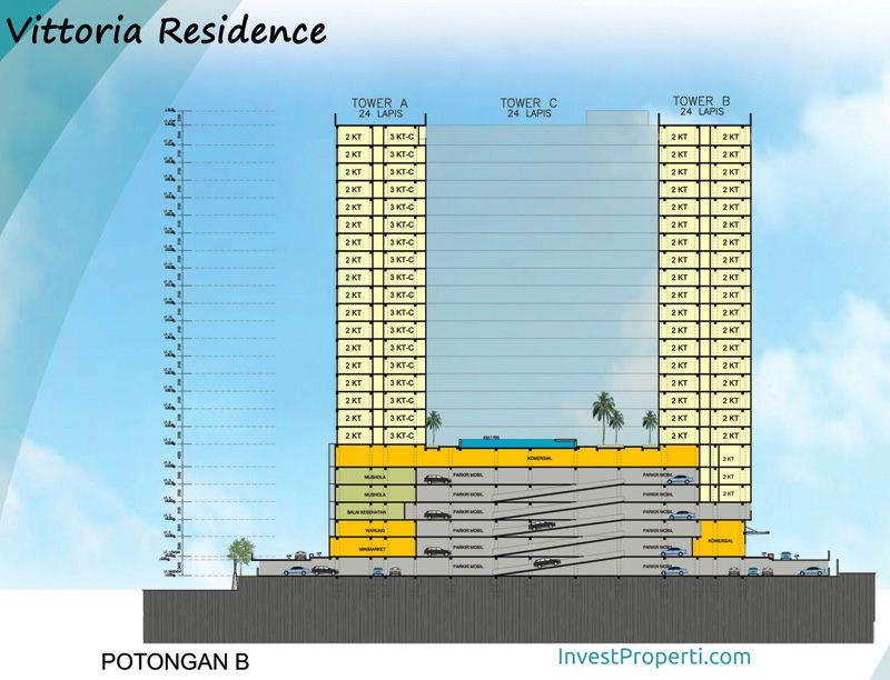 Vittoria Residence Floor Plan Potongan B