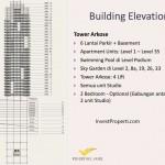Building Elevation Tower Arkose K2 Park Gading Serpong