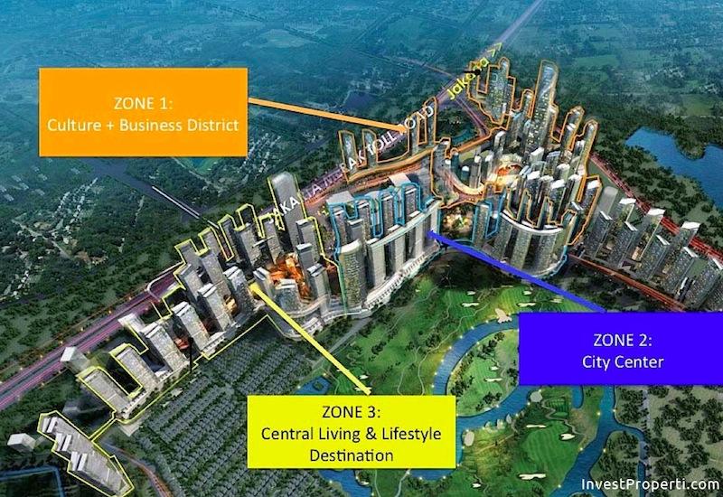 Zone Development Millennium Village
