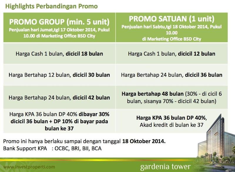 Promo Bulan Oktober 2014