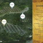 Master Plan Serpong Kencana