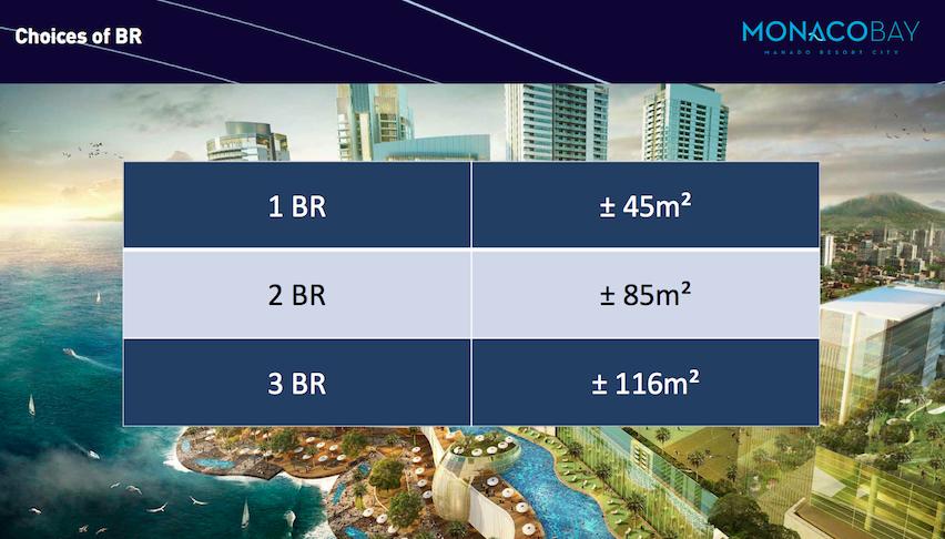 Monaco Bay Manado Suite Apartment