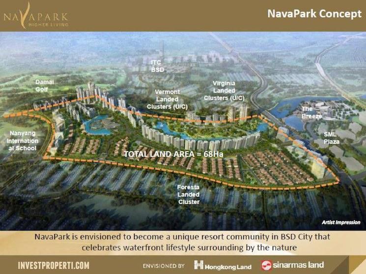 Navapark BSD City Concept