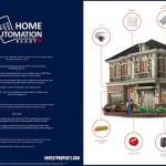 Menteng Village Home Automation